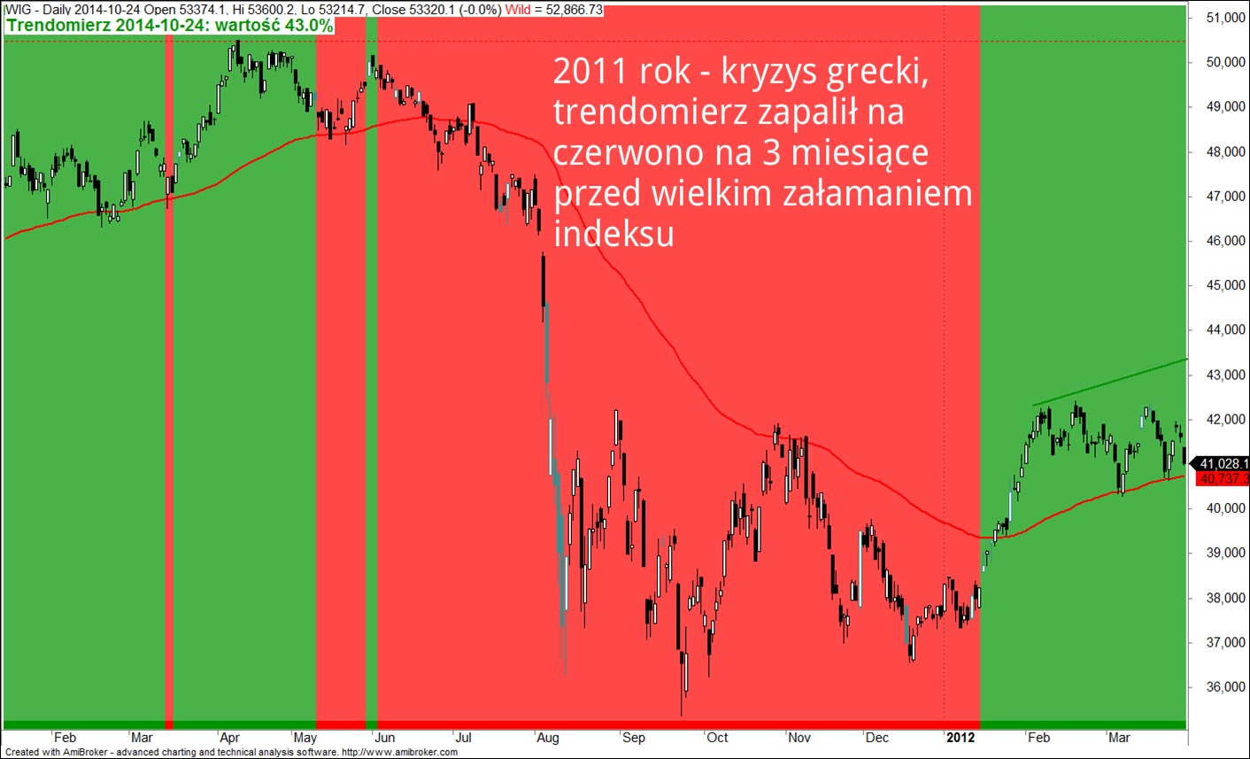 trendomierz, trendomierz pl, trendomierz rynku